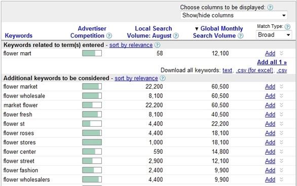 google SEO关键词分析工具